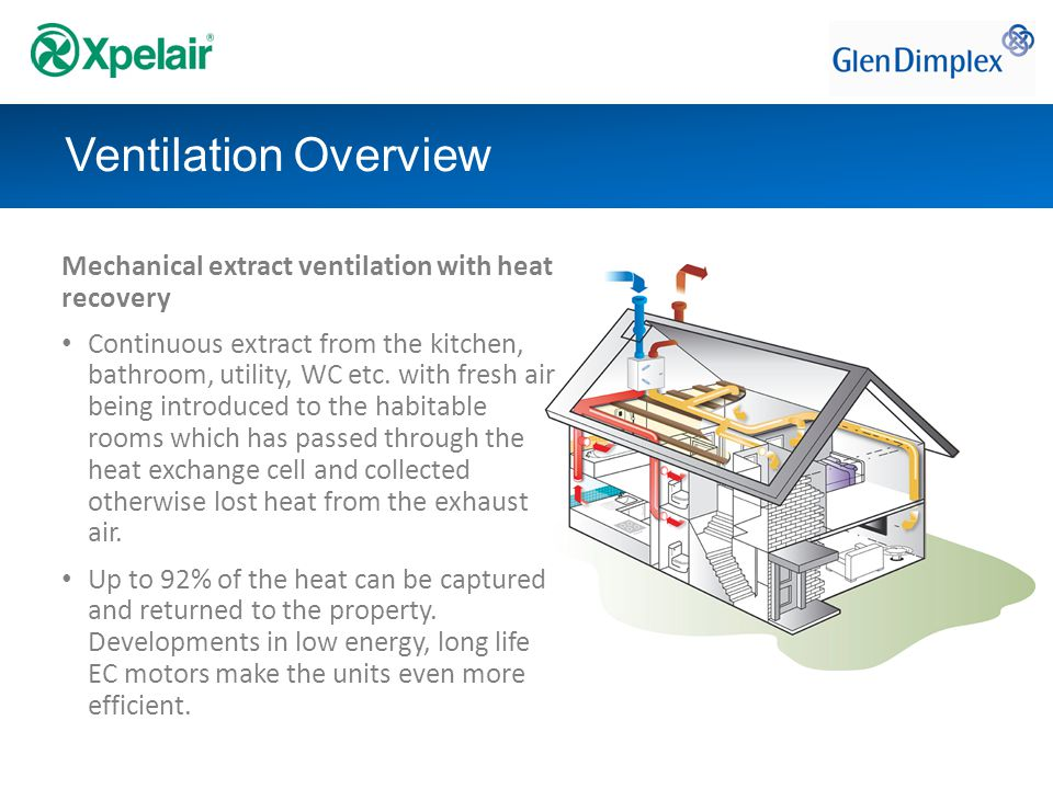 Mechanical extract ventilation with heat recovery Continuous extract from the kitchen, bathroom, utility, WC etc.