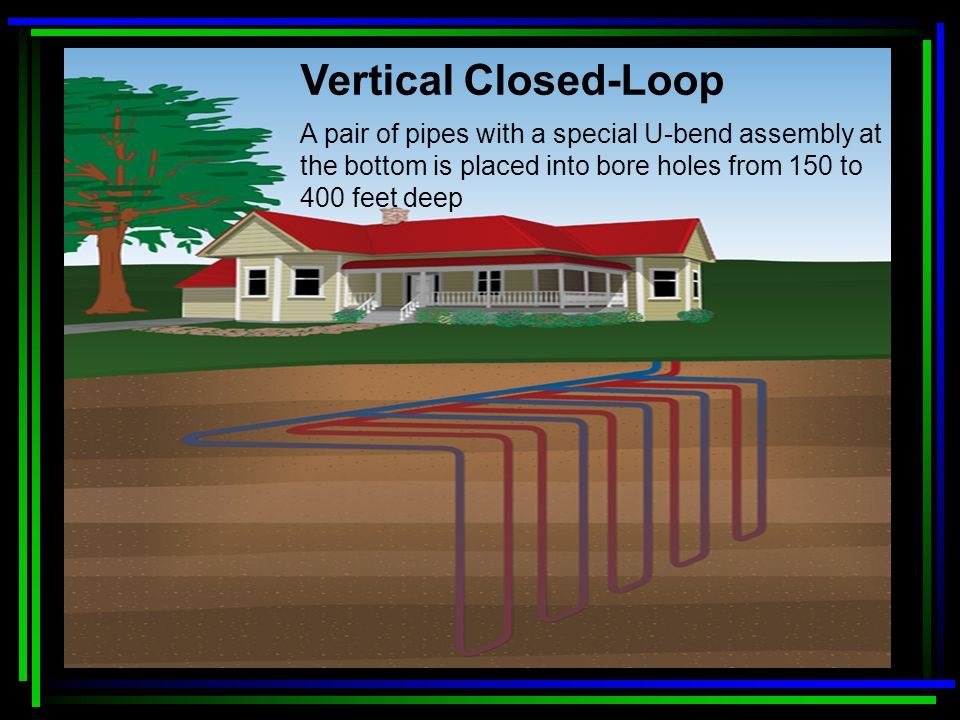 Vertical Closed-Loop A pair of pipes with a special U-bend assembly at the bottom is placed into bore holes from 150 to 400 feet deep