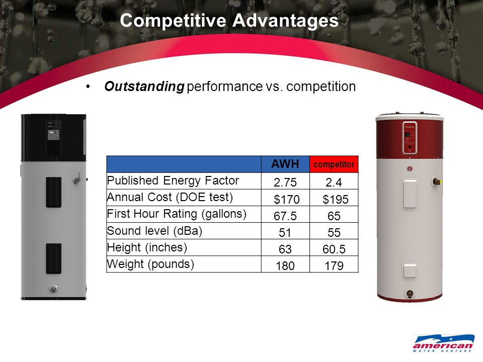 Competitive Advantages Outstanding performance vs. competition AWH competitor Published Energy Factor 2.752.4 Annual Cost (DOE test) $170 $195 First H