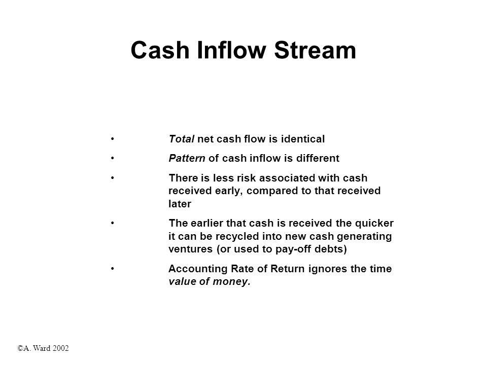 ©A. Ward 2002 Cash Inflow Stream Total net cash flow is identical Pattern of cash inflow is different There is less risk associated with cash received