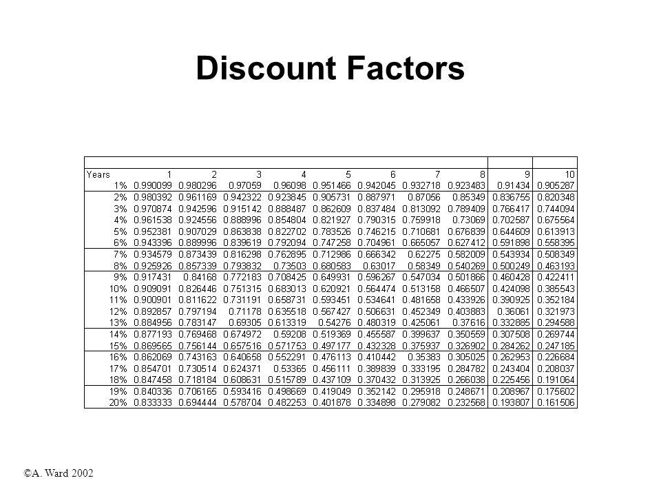 ©A. Ward 2002 Discount Factors