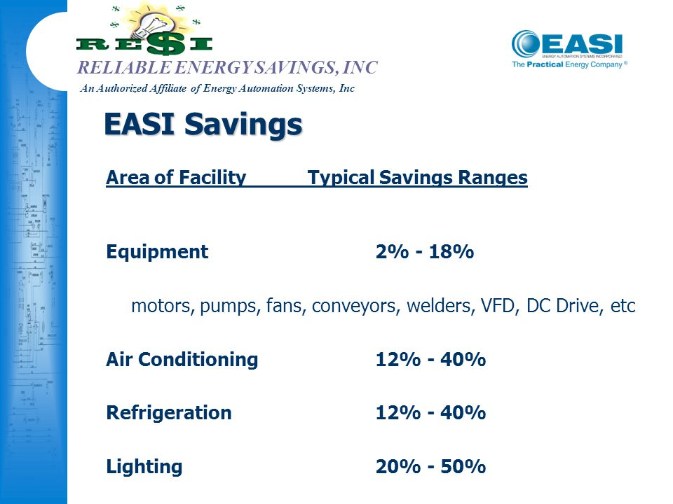 RELIABLE ENERGY SAVINGS, INC An Authorized Affiliate of Energy Automation Systems, Inc EASI Savings Area of FacilityTypical Savings Ranges Equipment2%
