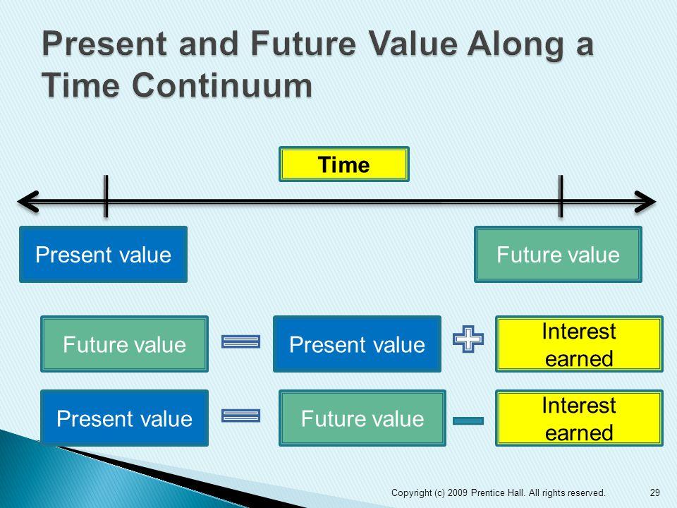 29 Present valueFuture value Time Future valuePresent value Interest earned Present valueFuture value Interest earned