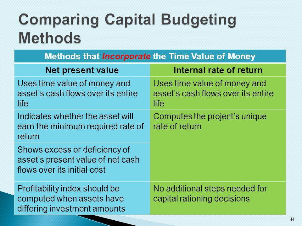 Methods that Incorporate the Time Value of Money Net present valueInternal rate of return Uses time value of money and asset's cash flows over its ent