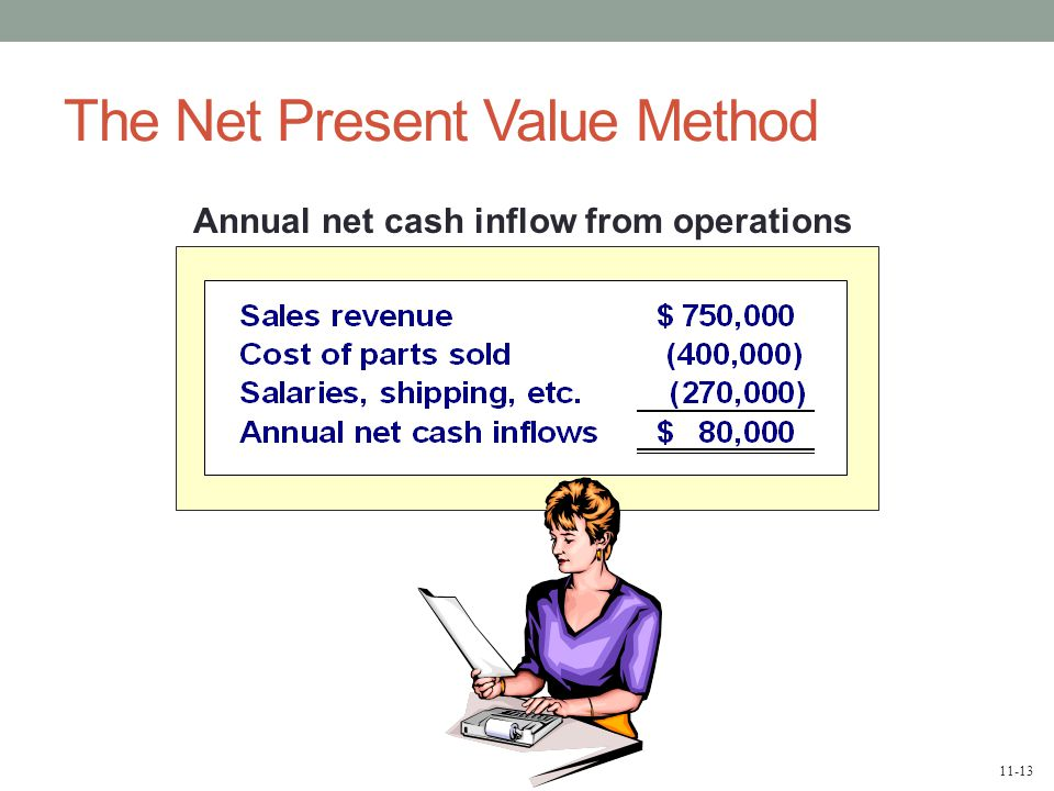 11-13 The Net Present Value Method Annual net cash inflow from operations