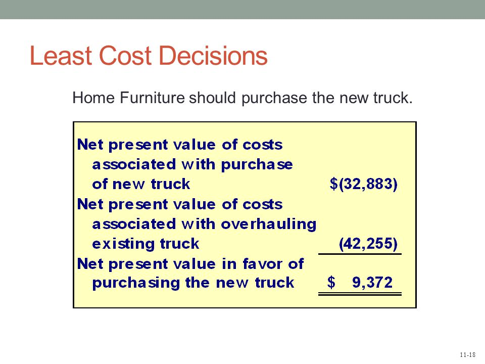 11-18 Least Cost Decisions Home Furniture should purchase the new truck.