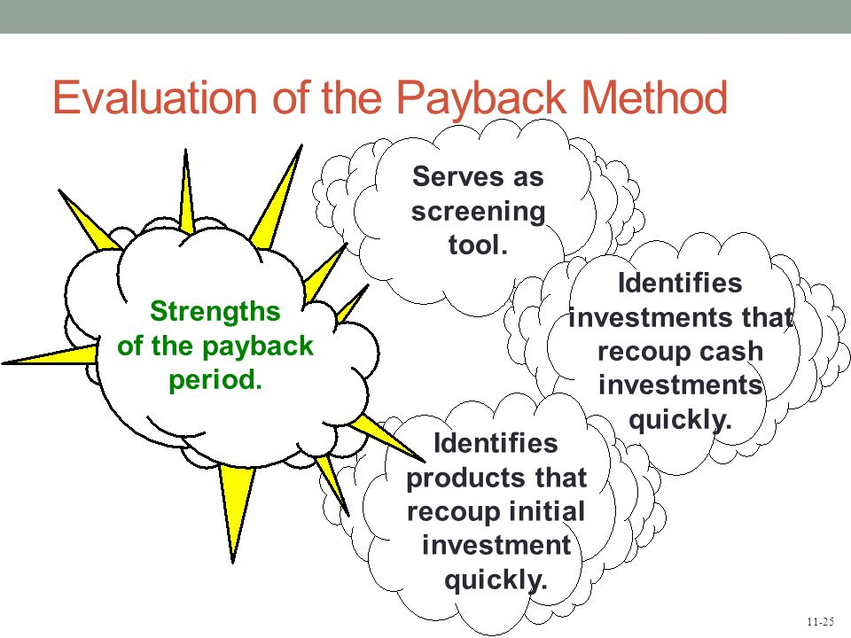 11-25 Evaluation of the Payback Method Serves as screening tool.