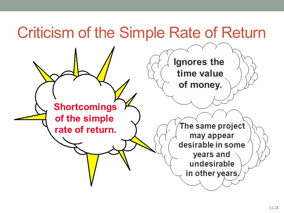 11-28 Criticism of the Simple Rate of Return the Ignores the time value of money.