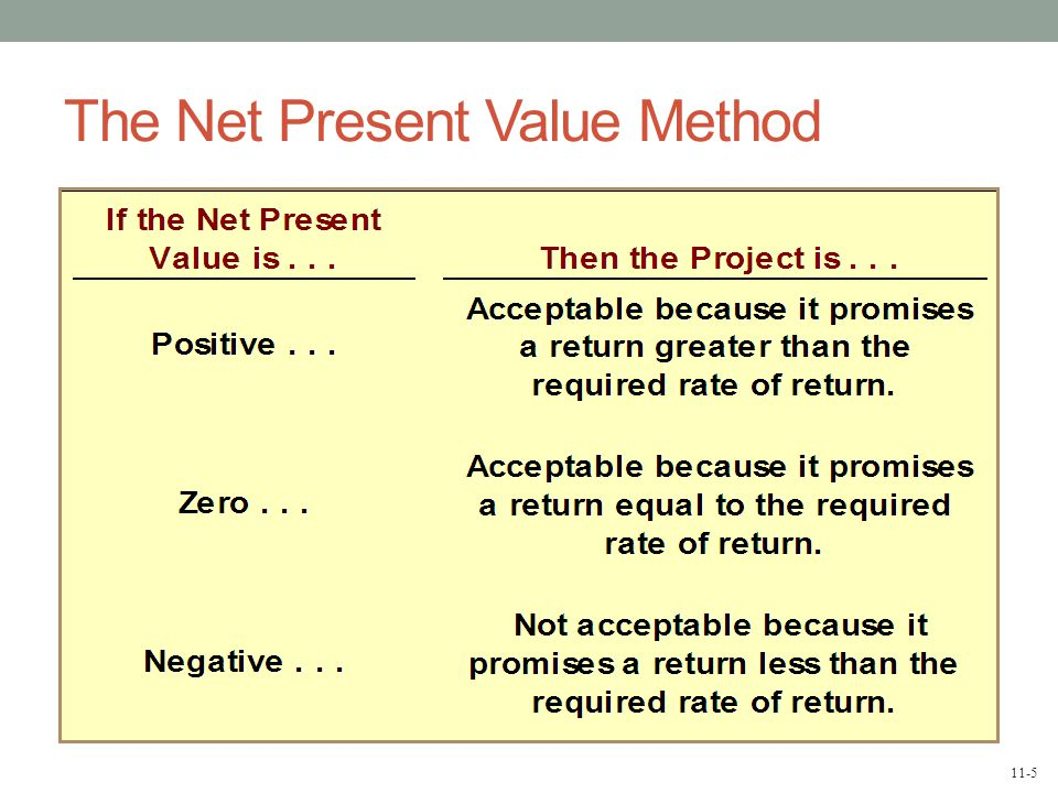 11-5 The Net Present Value Method