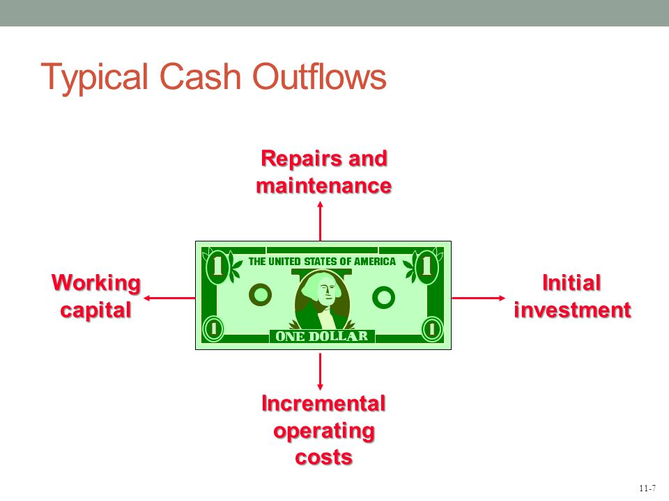11-7 Typical Cash Outflows Repairs and maintenance Incrementaloperatingcosts InitialinvestmentWorkingcapital