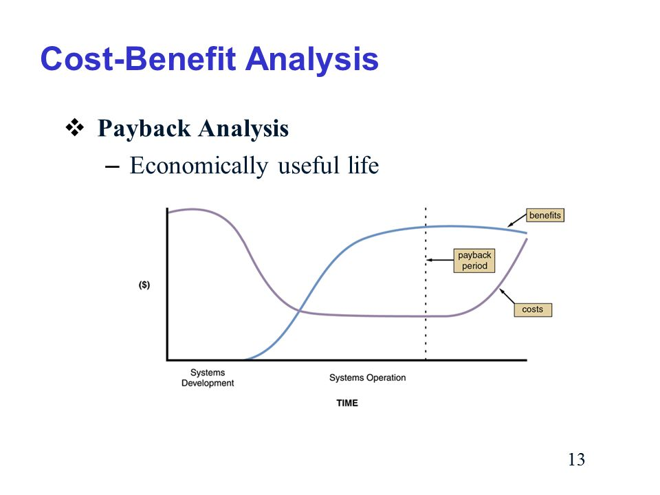 13 Cost-Benefit Analysis  Payback Analysis – Economically useful life