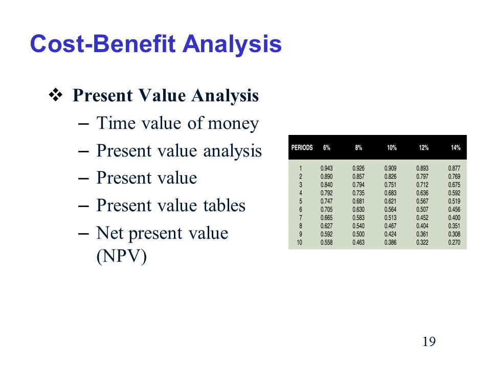 19 Cost-Benefit Analysis  Present Value Analysis – Time value of money – Present value analysis – Present value – Present value tables – Net present value (NPV)