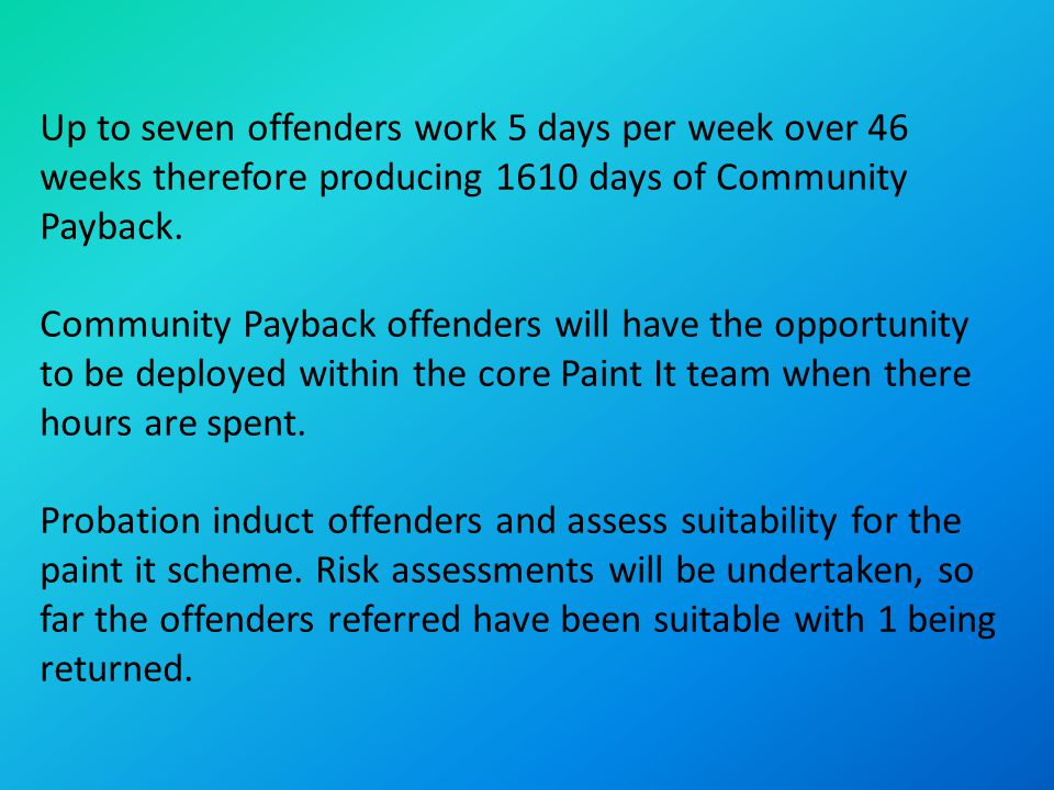 Up to seven offenders work 5 days per week over 46 weeks therefore producing 1610 days of Community Payback.