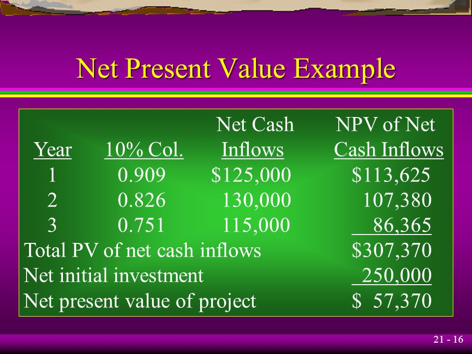 21 - 16 Net Present Value Example Net Cash NPV of Net Year 10% Col. Inflows Cash Inflows 10.909$125,000$113,625 20.826 130,000 107,380 30.751 115,000