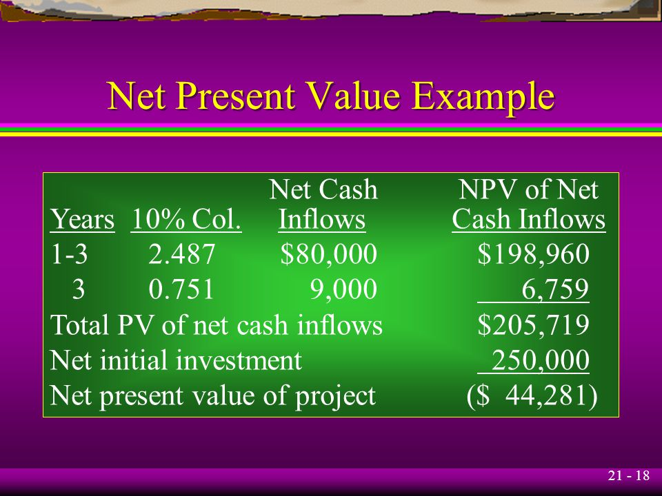 21 - 18 Net Present Value Example Net Cash NPV of Net Years 10% Col.