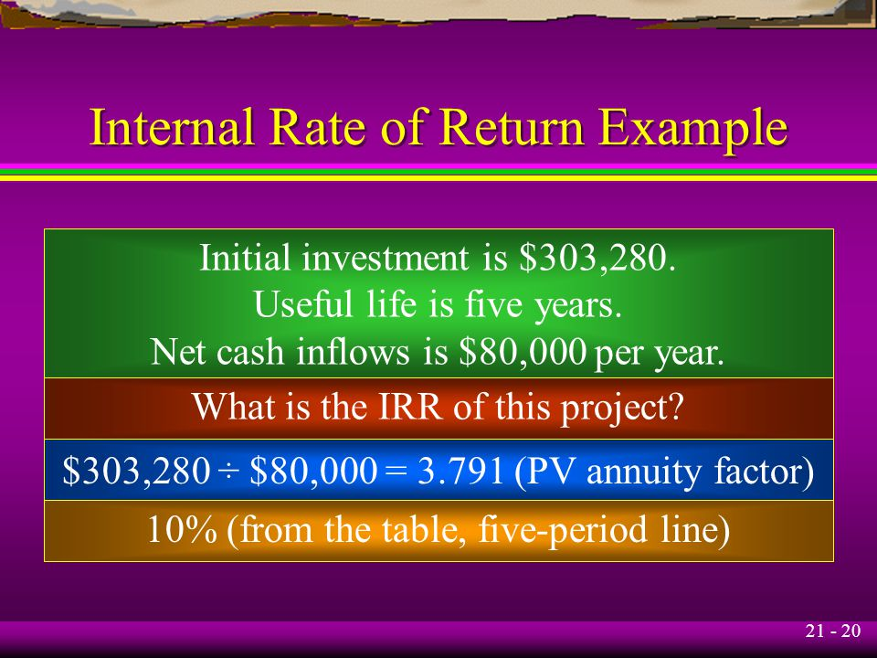 21 - 20 Internal Rate of Return Example Initial investment is $303,280.