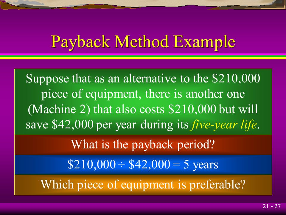 21 - 27 Payback Method Example Suppose that as an alternative to the $210,000 piece of equipment, there is another one (Machine 2) that also costs $210,000 but will save $42,000 per year during its five-year life.