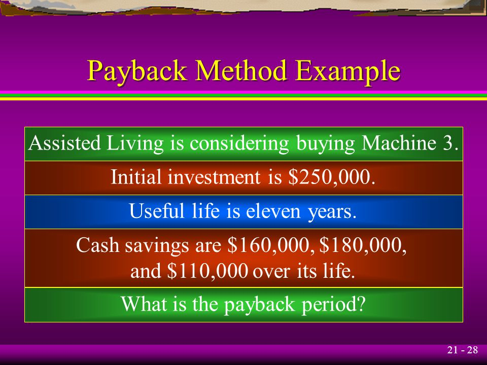 21 - 28 Payback Method Example Assisted Living is considering buying Machine 3. Initial investment is $250,000. Useful life is eleven years. Cash savi