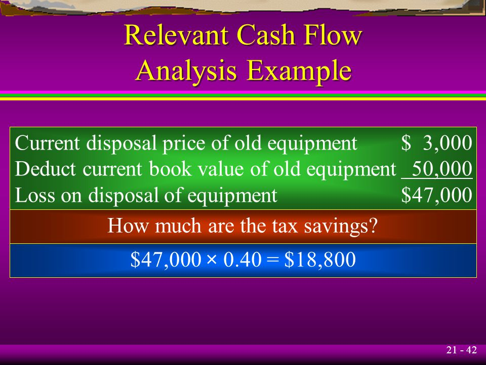 21 - 42 Relevant Cash Flow Analysis Example Current disposal price of old equipment$ 3,000 Deduct current book value of old equipment 50,000 Loss on d