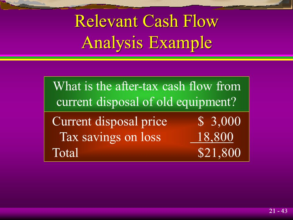 21 - 43 Relevant Cash Flow Analysis Example What is the after-tax cash flow from current disposal of old equipment? Current disposal price$ 3,000 Tax