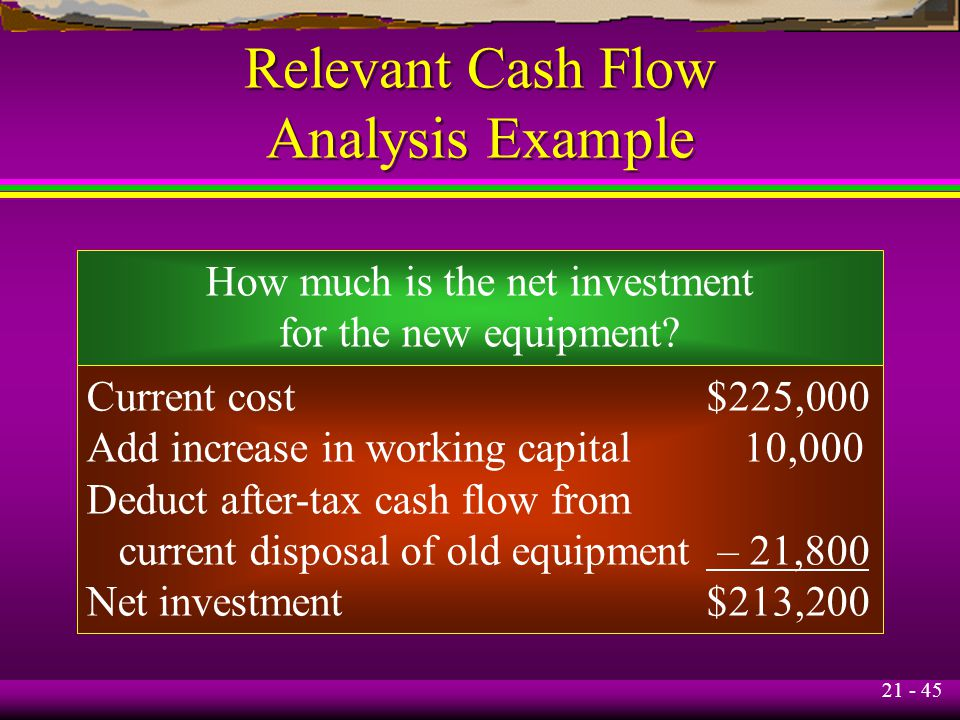 21 - 45 Relevant Cash Flow Analysis Example How much is the net investment for the new equipment? Current cost$225,000 Add increase in working capital