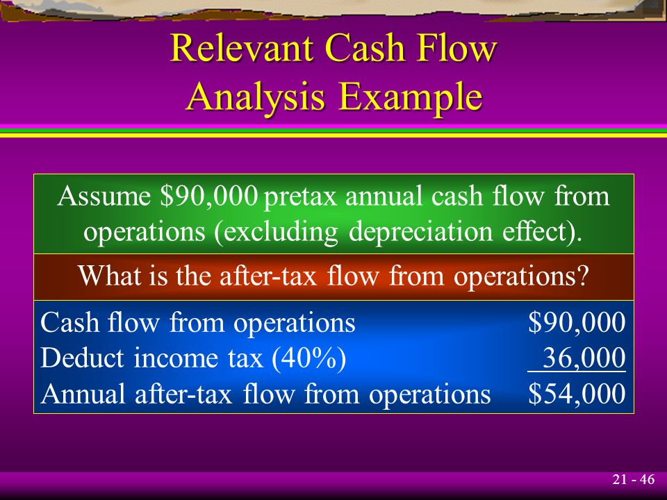 21 - 46 Relevant Cash Flow Analysis Example Assume $90,000 pretax annual cash flow from operations (excluding depreciation effect). What is the after-
