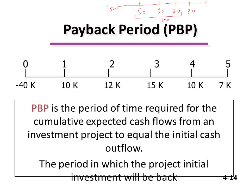 4-14 Payback Period (PBP) PBP PBP is the period of time required for the cumulative expected cash flows from an investment project to equal the initial cash outflow.