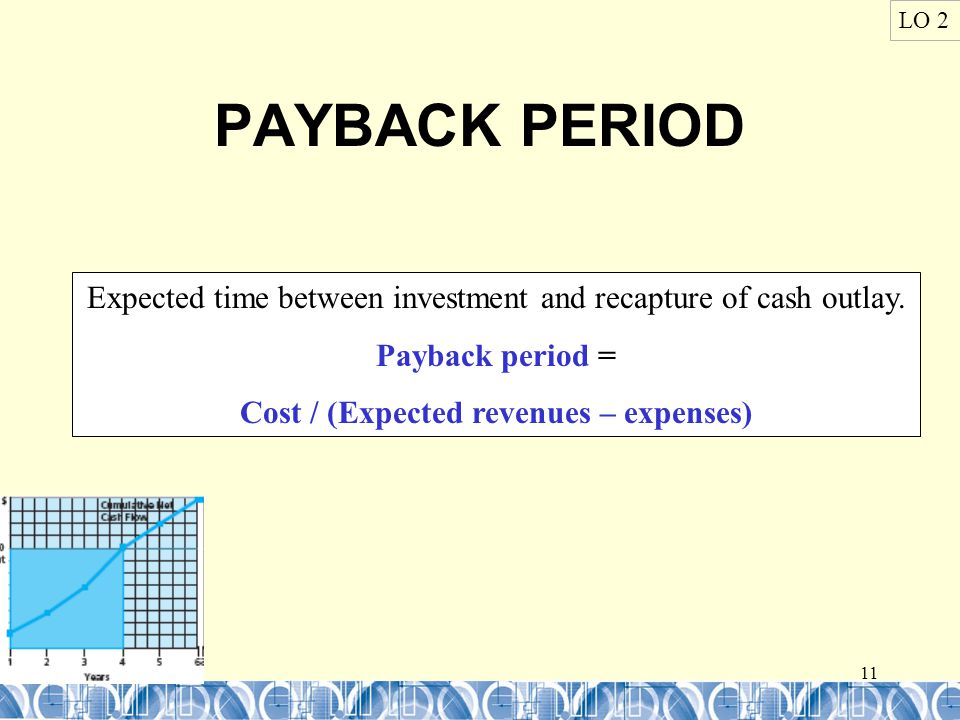11 PAYBACK PERIOD LO 2 Expected time between investment and recapture of cash outlay. Payback period = Cost / (Expected revenues – expenses)