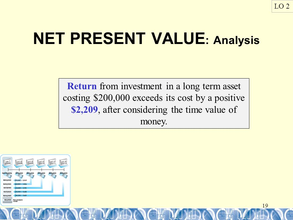 19 NET PRESENT VALUE : Analysis LO 2 Return from investment in a long term asset costing $200,000 exceeds its cost by a positive $2,209, after considering the time value of money.