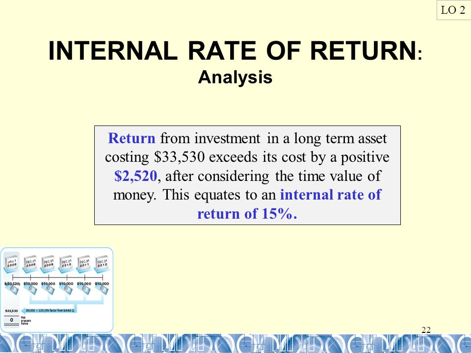 22 INTERNAL RATE OF RETURN : Analysis LO 2 Return from investment in a long term asset costing $33,530 exceeds its cost by a positive $2,520, after considering the time value of money.