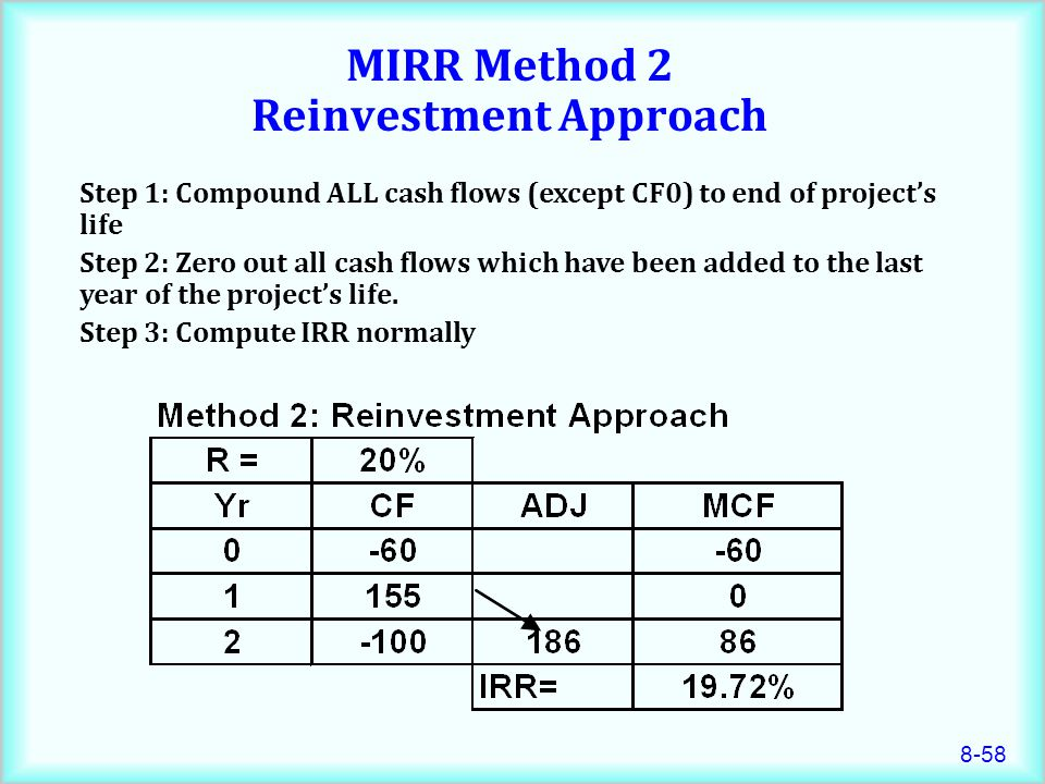 8-58 MIRR Method 2 Reinvestment Approach Step 1: Compound ALL cash flows (except CF0) to end of project's life Step 2: Zero out all cash flows which have been added to the last year of the project's life.