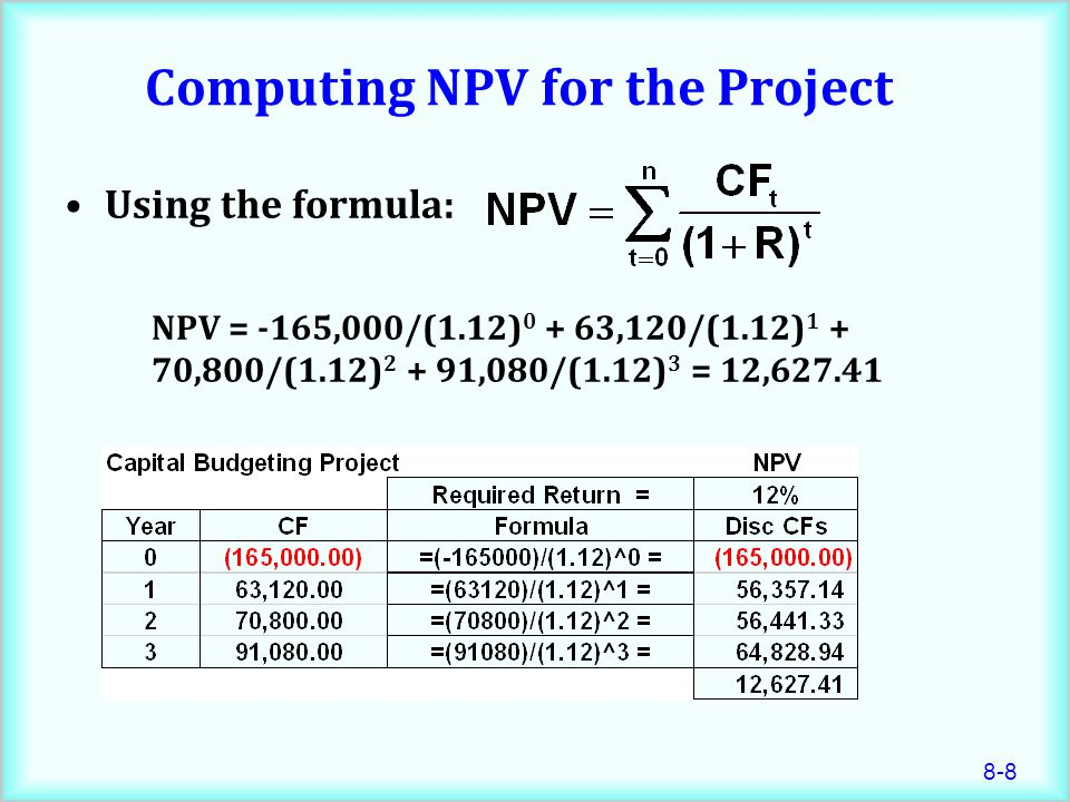 8-8 Computing NPV for the Project Using the formula: NPV = -165,000/(1.12) 0 + 63,120/(1.12) 1 + 70,800/(1.12) 2 + 91,080/(1.12) 3 = 12,627.41