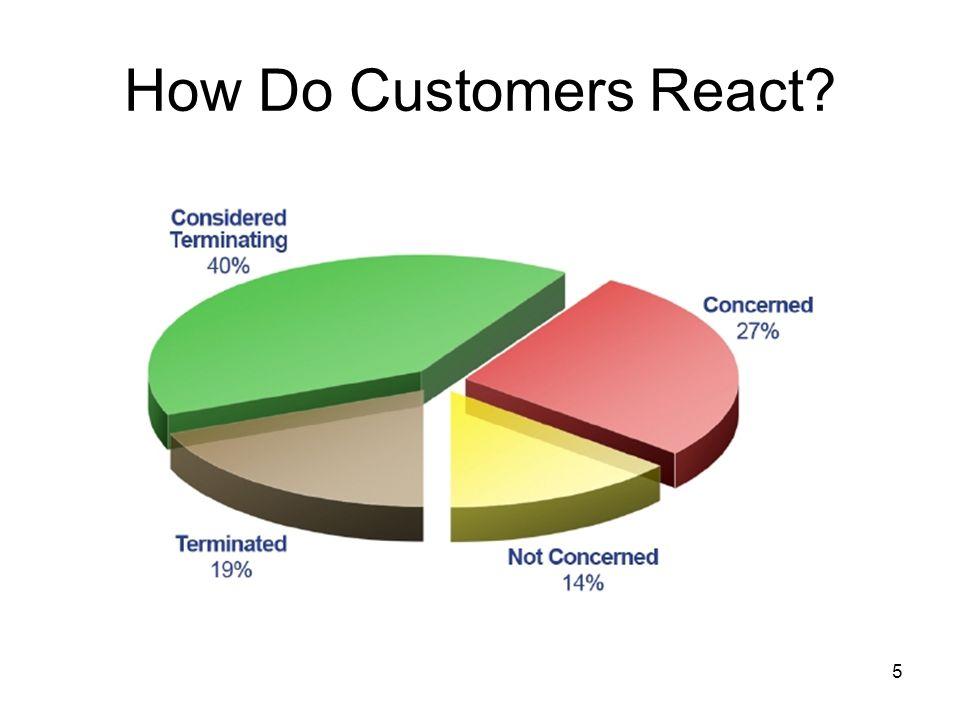 5 How Do Customers React