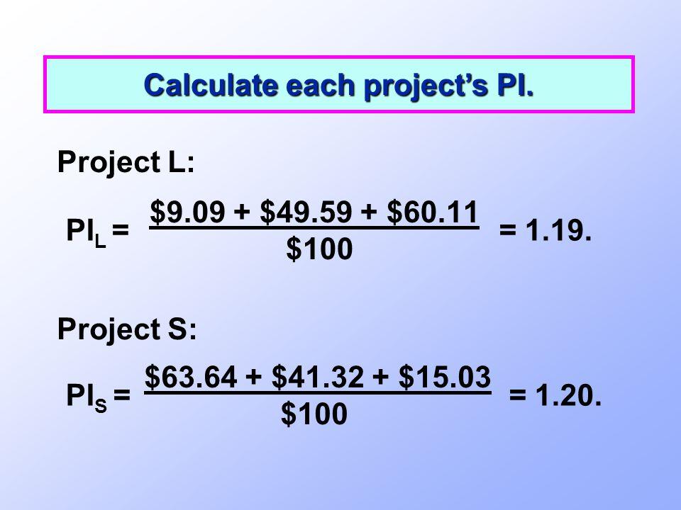 Calculate each project's PI. Project L: $9.09 + $49.59 + $60.11 $100 Project S: $63.64 + $41.32 + $15.03 $100 PI L = = 1.19. PI S = = 1.20.