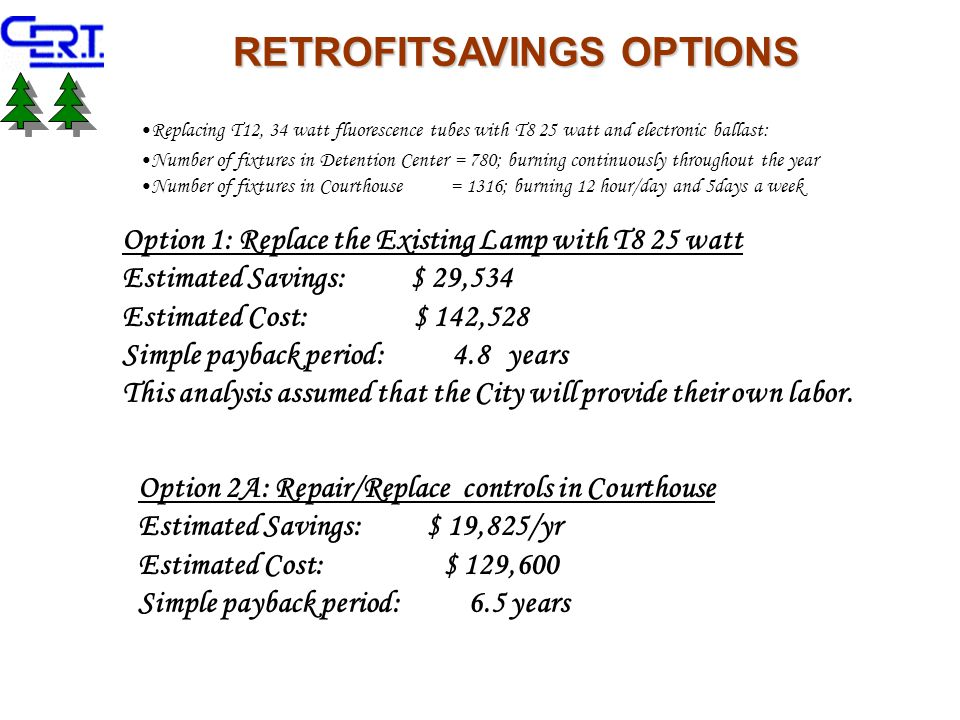 RETROFITSAVINGS OPTIONS Option 1: Replace the Existing Lamp with T8 25 watt Estimated Savings: $ 29,534 Estimated Cost: $ 142,528 Simple payback period: 4.8 years This analysis assumed that the City will provide their own labor.