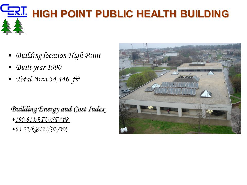Building location High Point Built year 1990 Total Area 34,446 ft 2 HIGH POINT PUBLIC HEALTH BUILDING Building Energy and Cost Index 190.81 kBTU/SF/YR $3.32/kBTU/SF/YR
