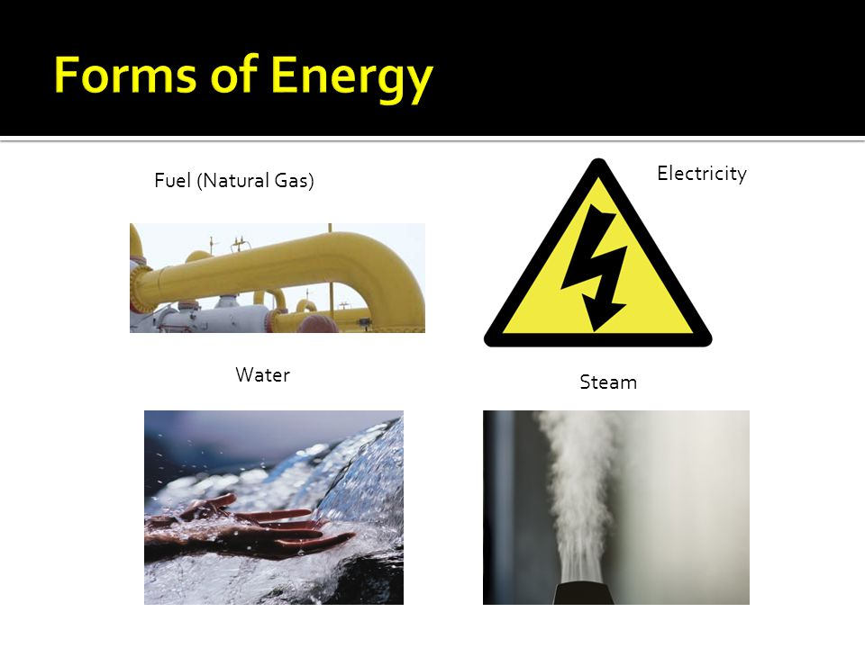 Fuel (Natural Gas) Electricity Water Steam