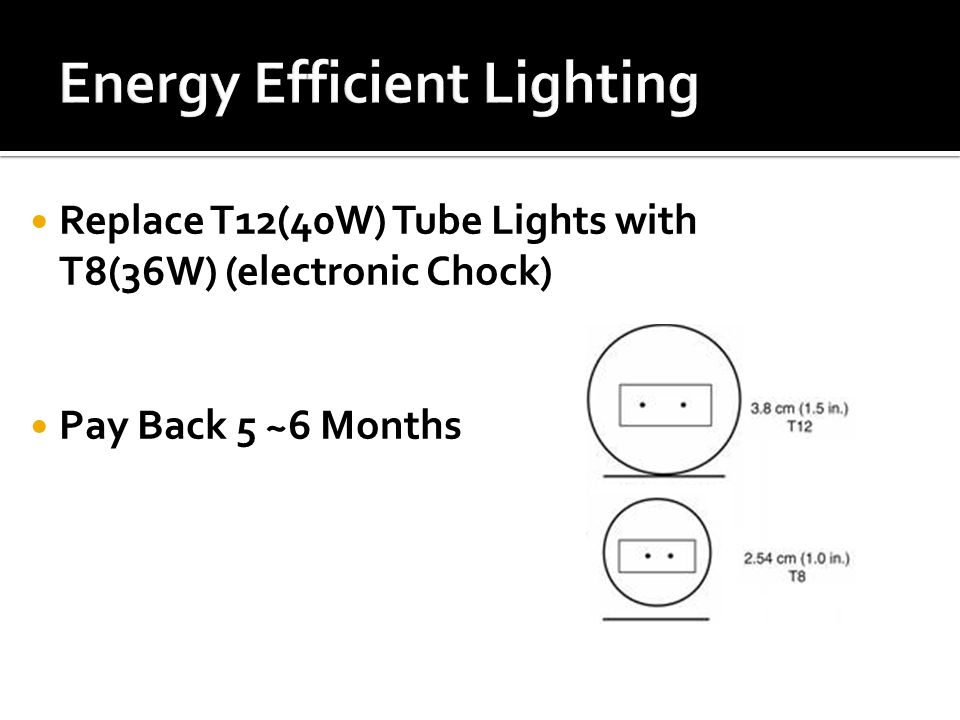 Replace T12(40W) Tube Lights with T8(36W) (electronic Chock) Pay Back 5 ~6 Months