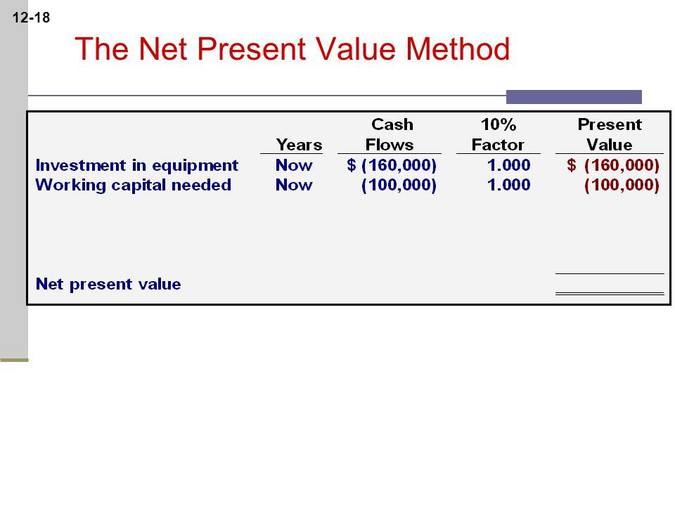 12-18 The Net Present Value Method