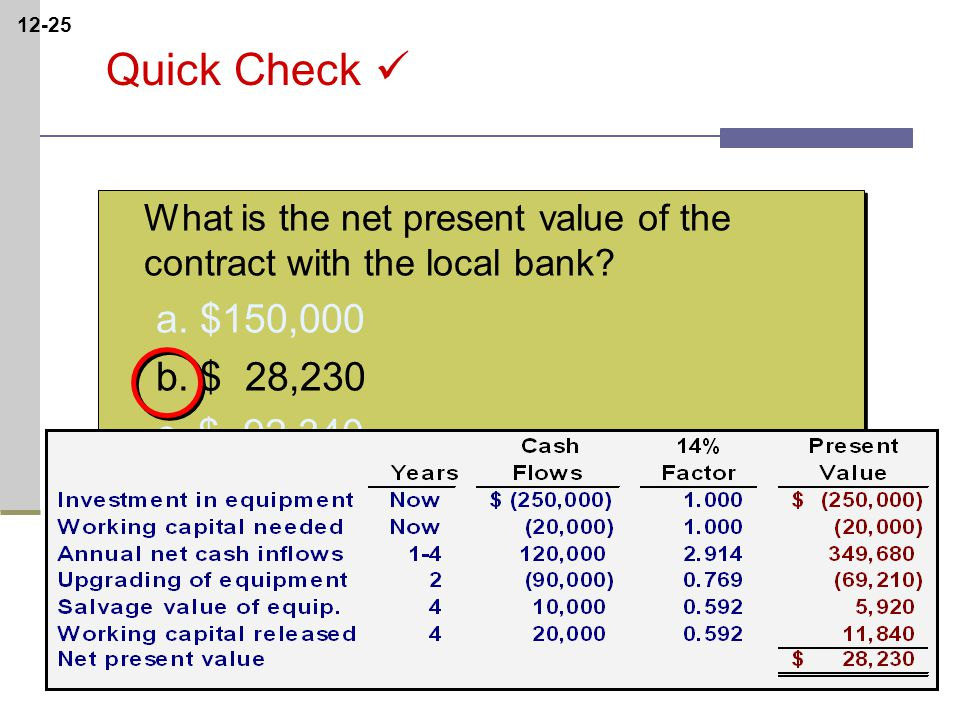12-25 What is the net present value of the contract with the local bank.