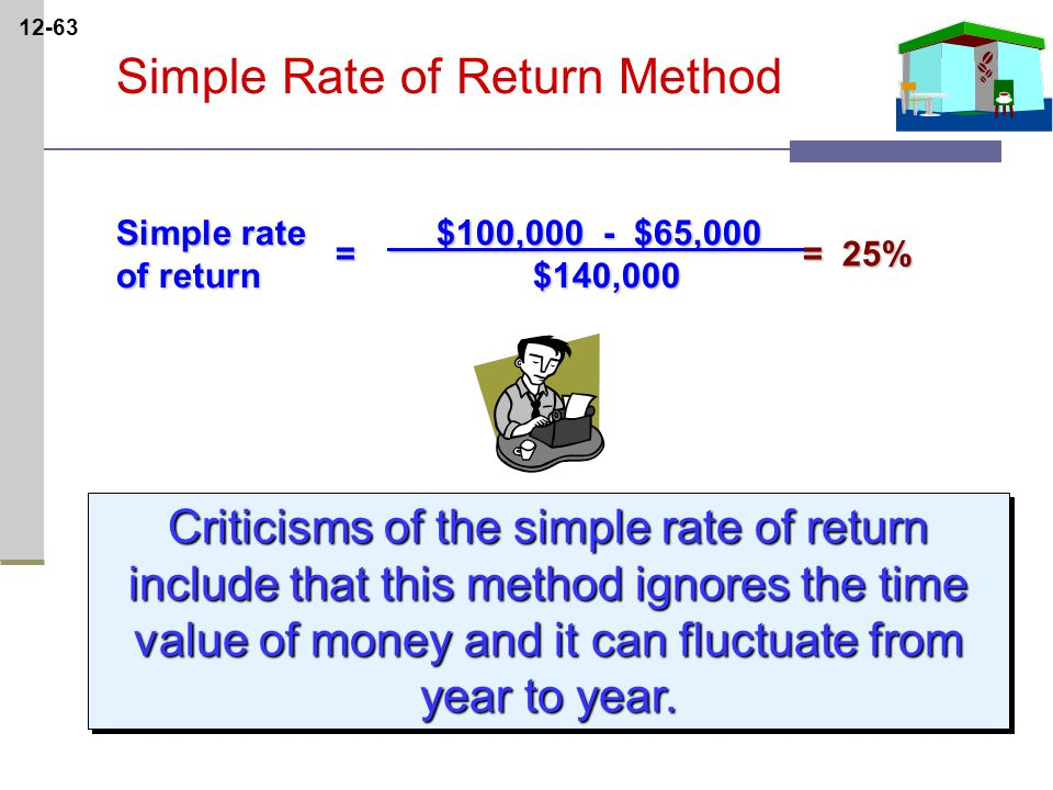 12-63 Simple rate of return $100,000 - $65,000 $100,000 - $65,000 $140,000 $140,000 = 25% = 25%= Criticisms of the simple rate of return include that this method ignores the time value of money and it can fluctuate from year to year.