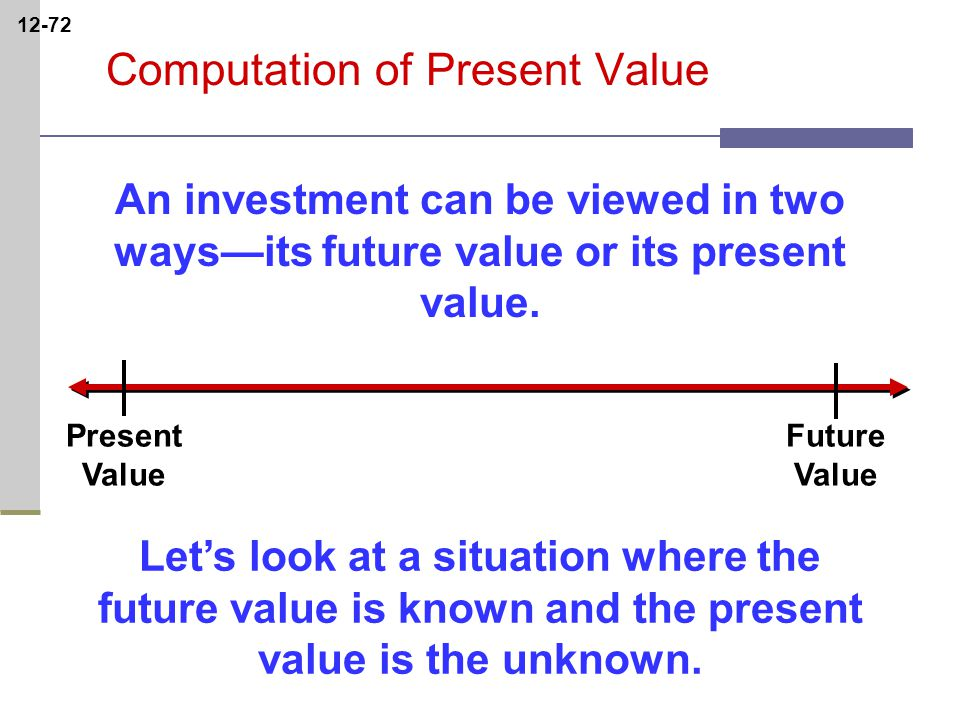 12-72 Present Value Future Value An investment can be viewed in two ways—its future value or its present value.