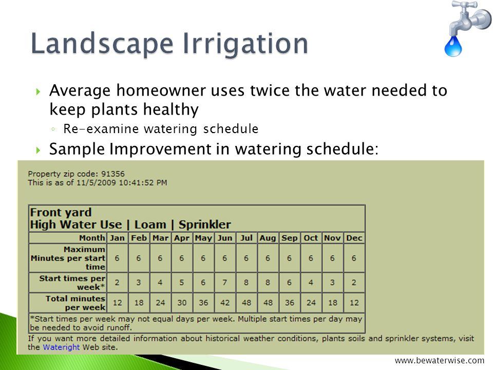  Average homeowner uses twice the water needed to keep plants healthy ◦ Re-examine watering schedule  Sample Improvement in watering schedule: www.bewaterwise.com