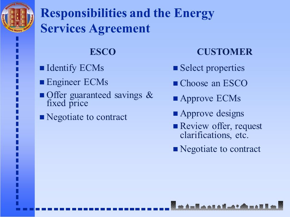 Responsibilities and the Energy Services Agreement CUSTOMER n Select properties n Choose an ESCO n Approve ECMs n Approve designs n Review offer, request clarifications, etc.