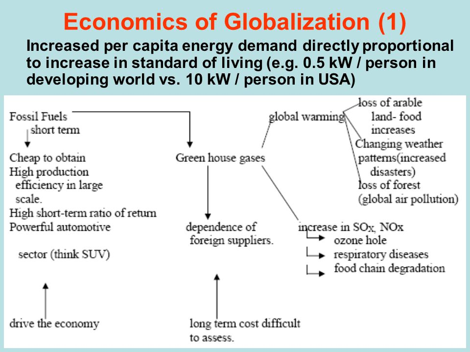 Economics of Globalization (1) Increased per capita energy demand directly proportional to increase in standard of living (e.g.