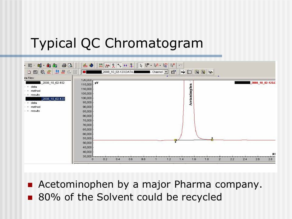 Typical QC Chromatogram Acetominophen by a major Pharma company. 80% of the Solvent could be recycled