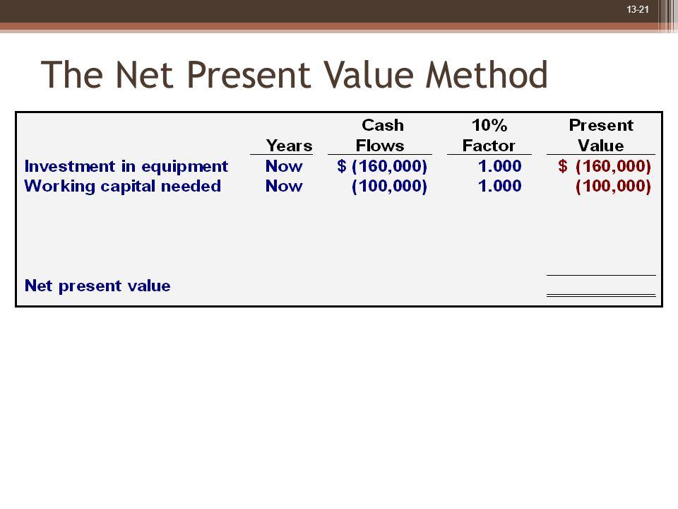 13-21 The Net Present Value Method