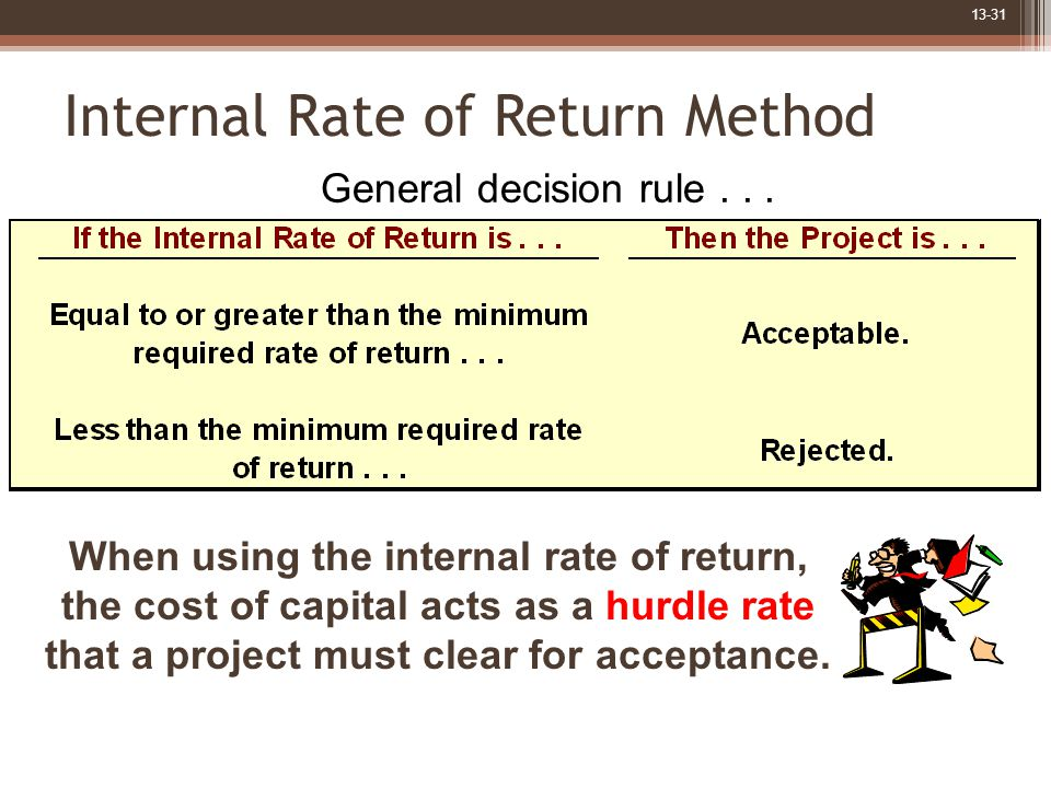 13-31 Internal Rate of Return Method General decision rule... When using the internal rate of return, the cost of capital acts as a hurdle rate that a