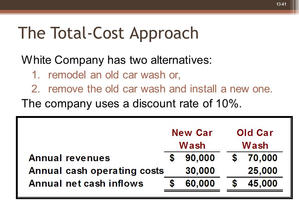 13-41 The Total-Cost Approach White Company has two alternatives: 1.remodel an old car wash or, 2.remove the old car wash and install a new one.