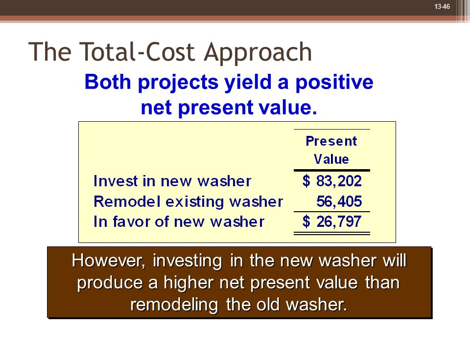 13-46 The Total-Cost Approach Both projects yield a positive net present value.
